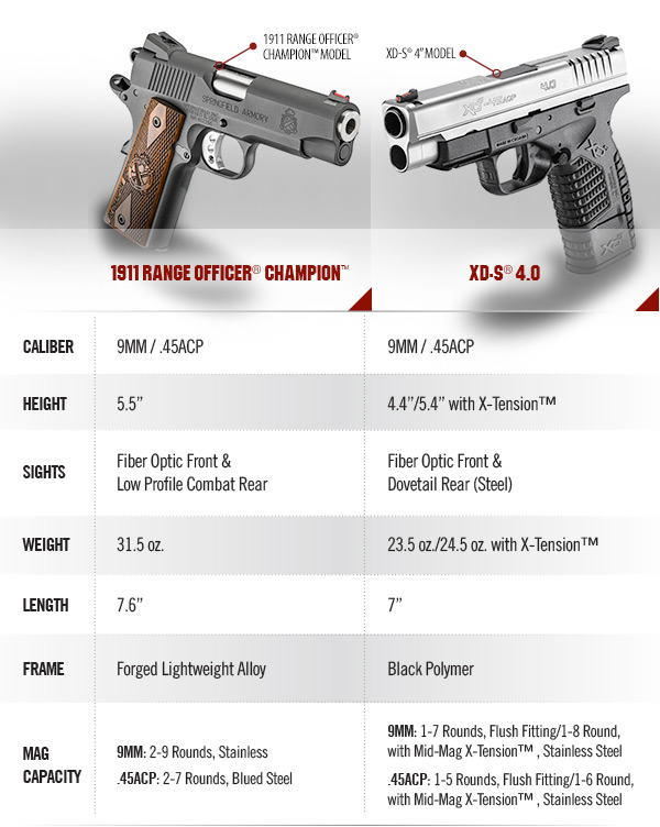SA-MidsizeManifesto-ComparisonGraphic-1-1